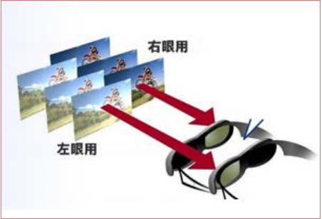 LED<a href=http://www.558led.com/quancai/ target=_blank class=infotextkey>全彩显示屏</a>3D显示控制方案