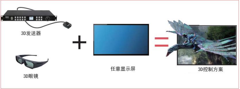 LED<a href=http://www.558led.com/quancai/ target=_blank class=infotextkey>全彩顯示屏</a>
