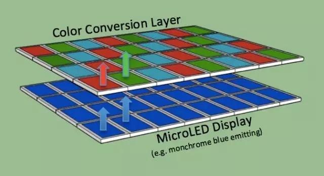 一文了解Micro-LED顯示技術 1.webp.jpg