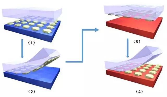 一文了解Micro-LED顯示技術 43.webp.jpg