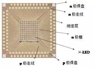 一文了解Micro-LED顯示技術 9.webp.jpg