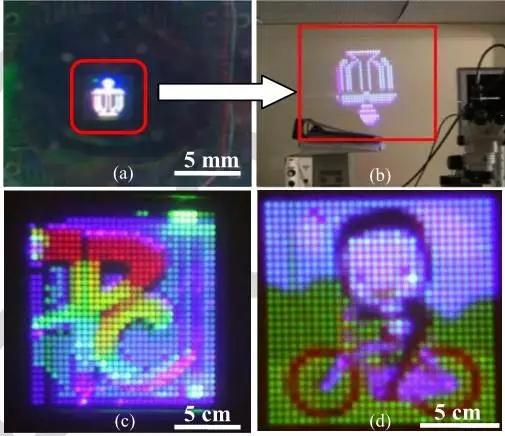 一文了解Micro-LED顯示技術 13.webp.jpg