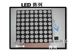 一文了解Micro-LED顯示技術 8.webp.jpg