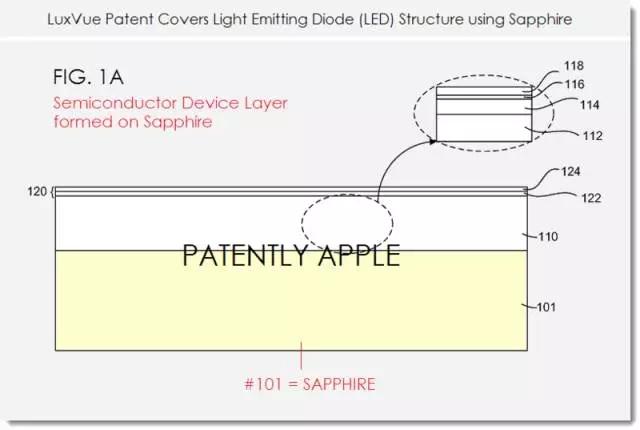 一文了解Micro-LED顯示技術 4.webp.jpg