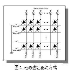 一文了解Micro-LED顯示技術 22.jpg