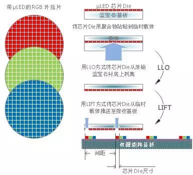 一文了解Micro-LED顯示技術 40.webp.jpg