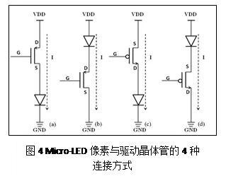 一文了解Micro-LED顯示技術 25.jpg