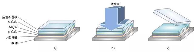 一文了解Micro-LED顯示技術 37.webp.jpg