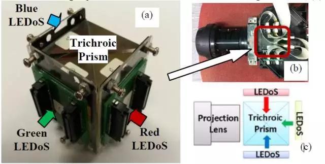 一文了解Micro-LED顯示技術 20.webp.jpg