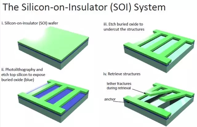 一文了解Micro-LED顯示技術 46.webp.jpg