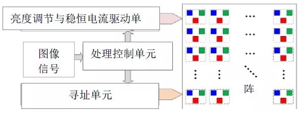 一文了解Micro-LED顯示技術 16.webp.jpg