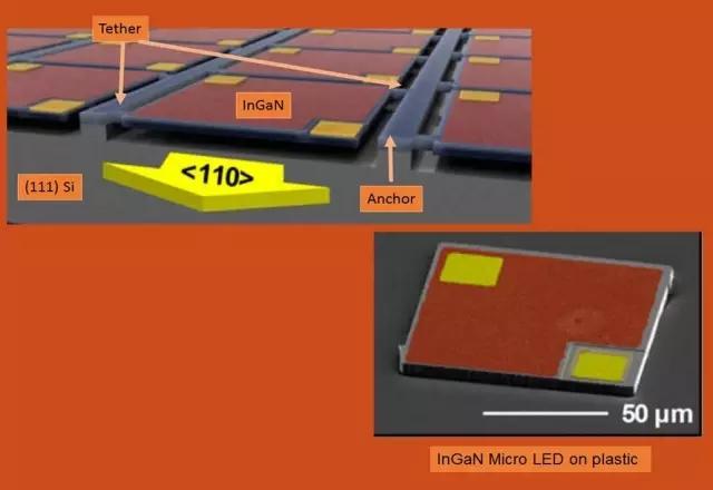 一文了解Micro-LED顯示技術 47.webp.jpg