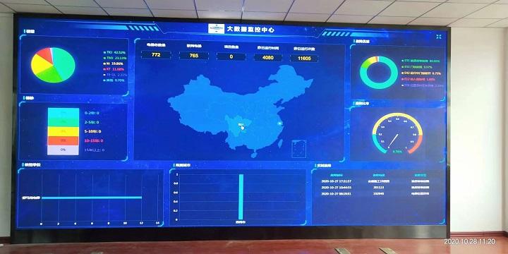 安徽舒马克电梯股份PH2.0大数据LED显示屏完美点亮!